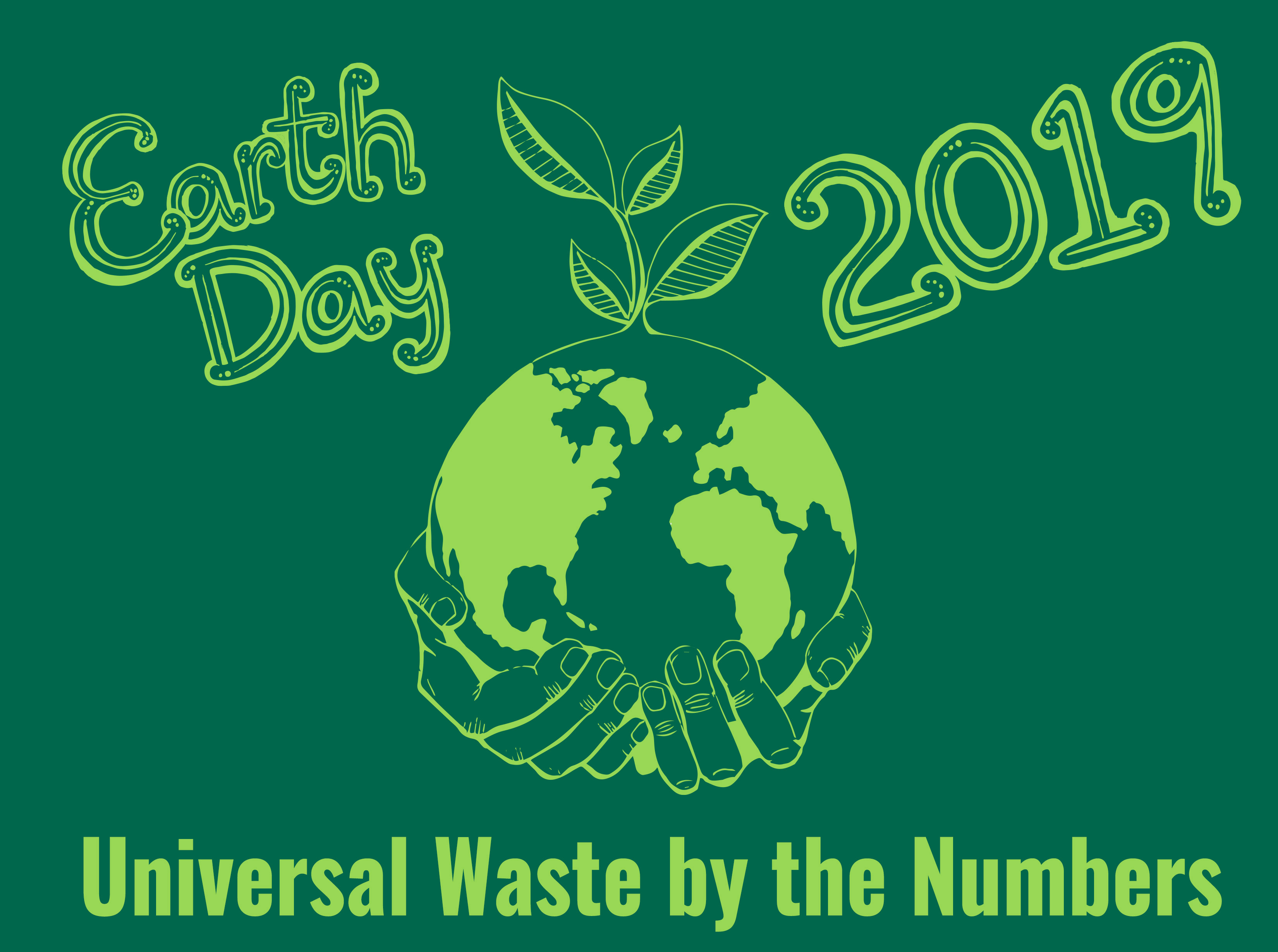 Earth Day Infographic 2019