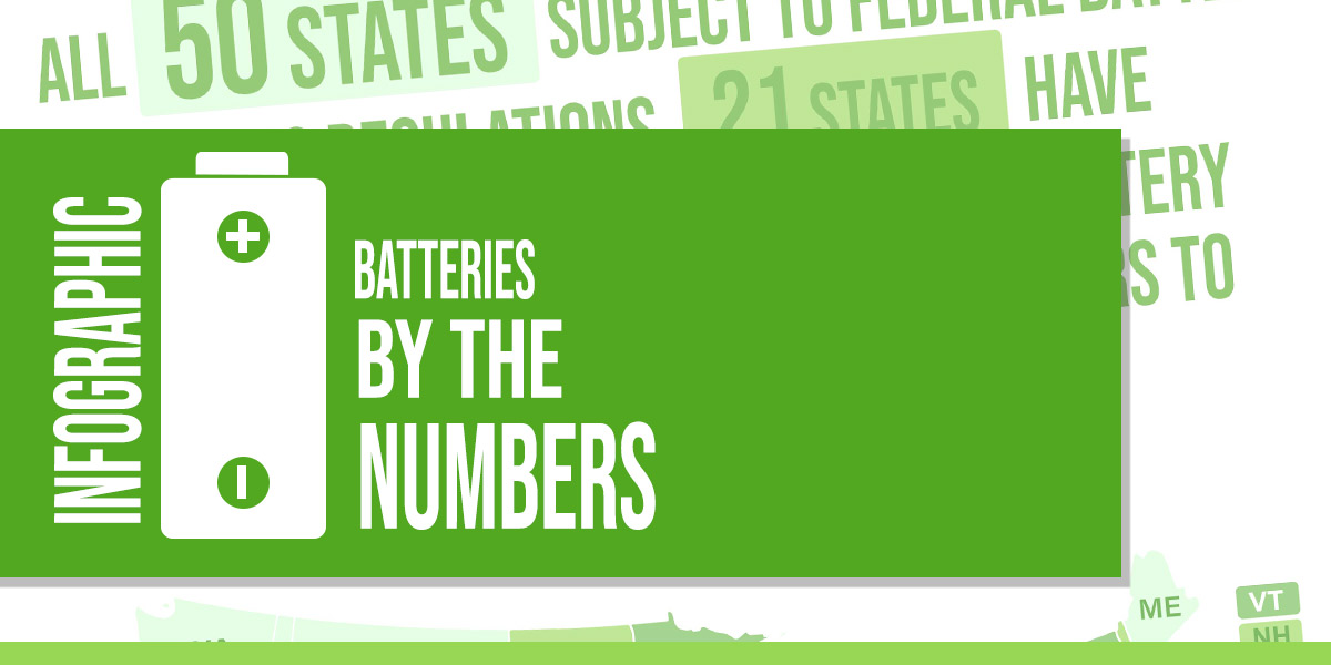 Batteries by the Numbers