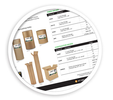 A picture of a portion of packaging procedures and container overview document. NLR outlines the proper containers for your universal waste recycling.